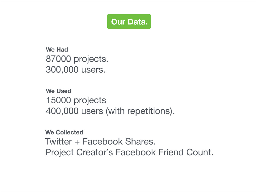 Our Data. We Had 87000 projects.  300,000 users...