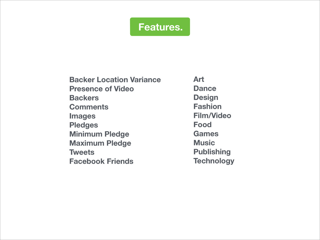 Features. Backer Location Variance Presence of ...