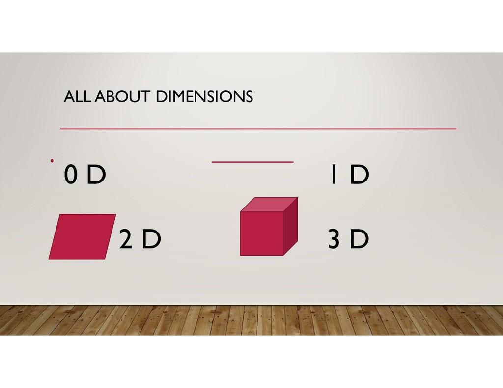 ALL ABOUT DIMENSIONS 0 D 1 D 2 D 3 D