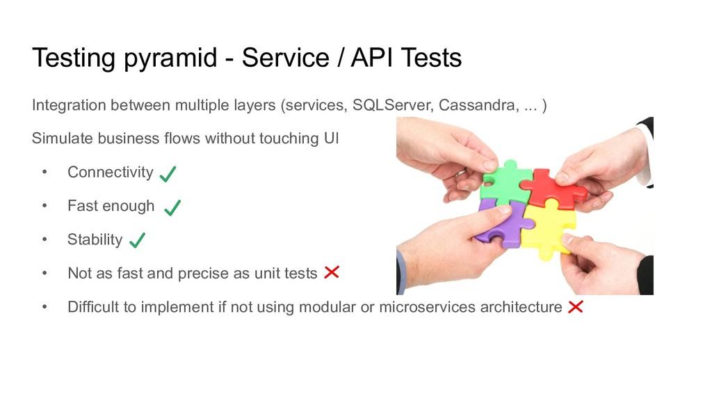Testing pyramid - Service / API Tests Integrati...
