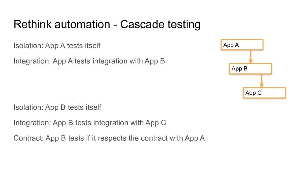 Rethink automation - Cascade testing Isolation:...