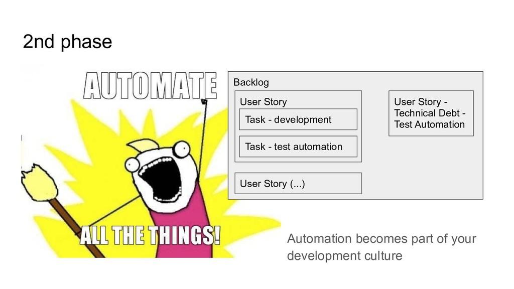 2nd phase Backlog User Story Task - development...
