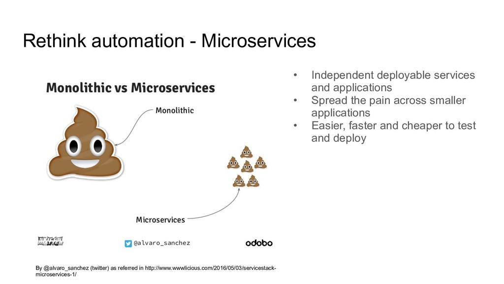 Rethink automation - Microservices • Independen...