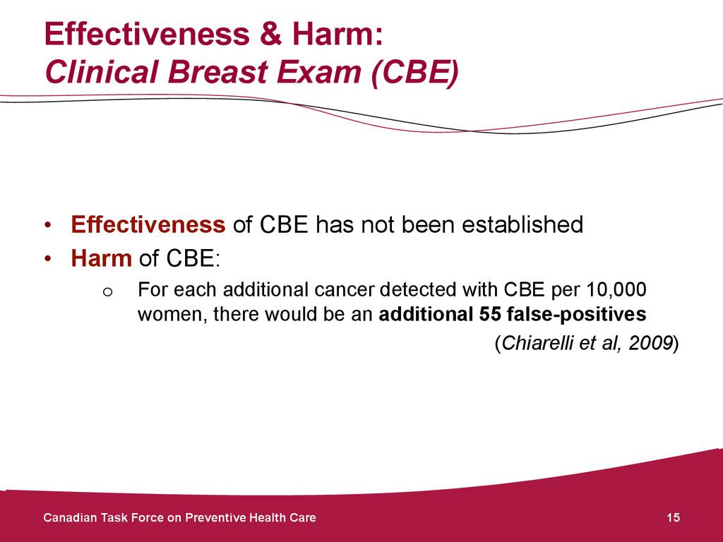 Effectiveness & Harm: Clinical Breast Exam (CBE...