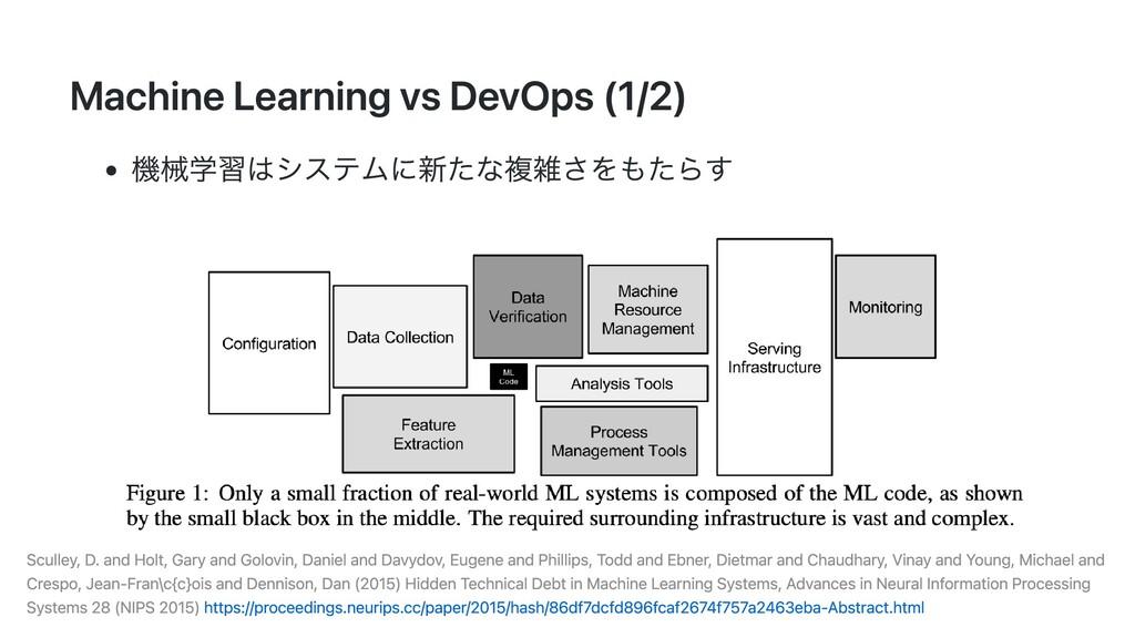 Machine Learning vs DevOps (1/2) 機械学習はシステムに新たな複...