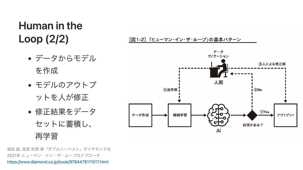 Human in the Loop (2/2) データからモデル を作成 モデルのアウトプ ッ...