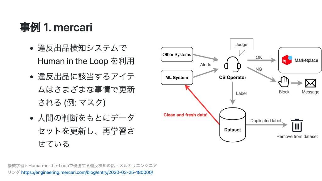 事例 1. mercari 違反出品検知システムで Human in the Loop を利⽤...