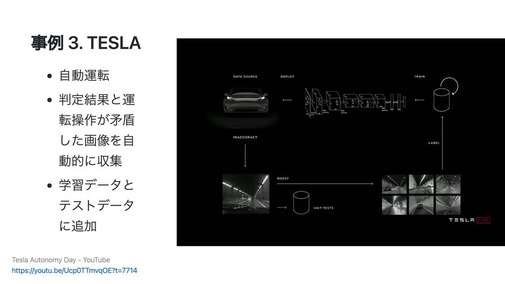 事例 3. TESLA ⾃動運転 判定結果と運 転操作が⽭盾 した画像を⾃ 動的に収集 学習デ...