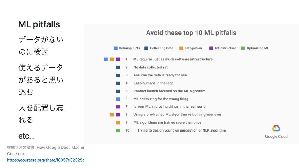 ML pitfalls データがない のに検討 使えるデータ があると思い 込む ⼈を配置し忘...