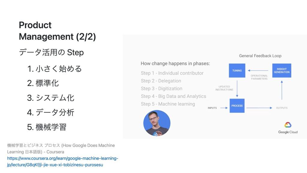 Product Management (2/2) データ活⽤の Step . ⼩さく始める ....