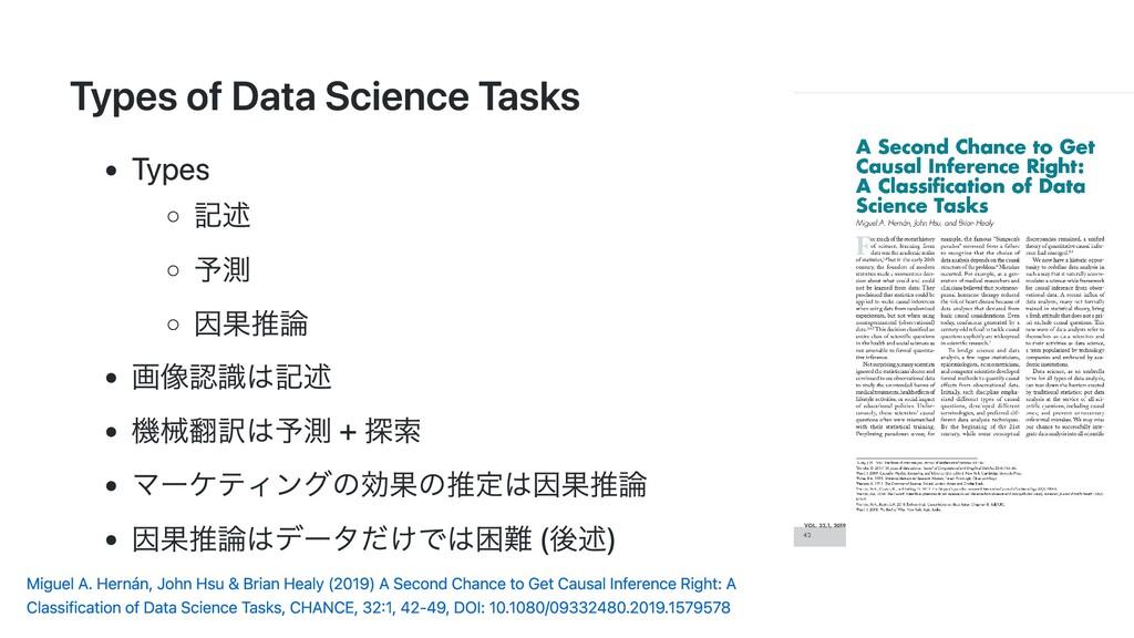 Types of Data Science Tasks Types 記述 予測 因果推論 画像...