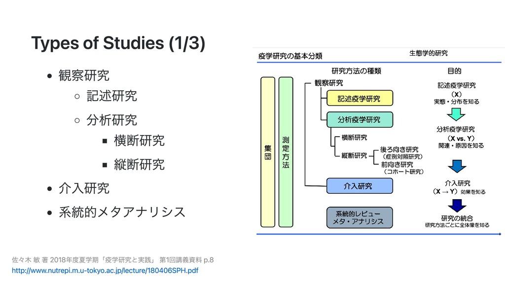 Types of Studies (1/3) 観察研究 記述研究 分析研究 横断研究 縦断研究...