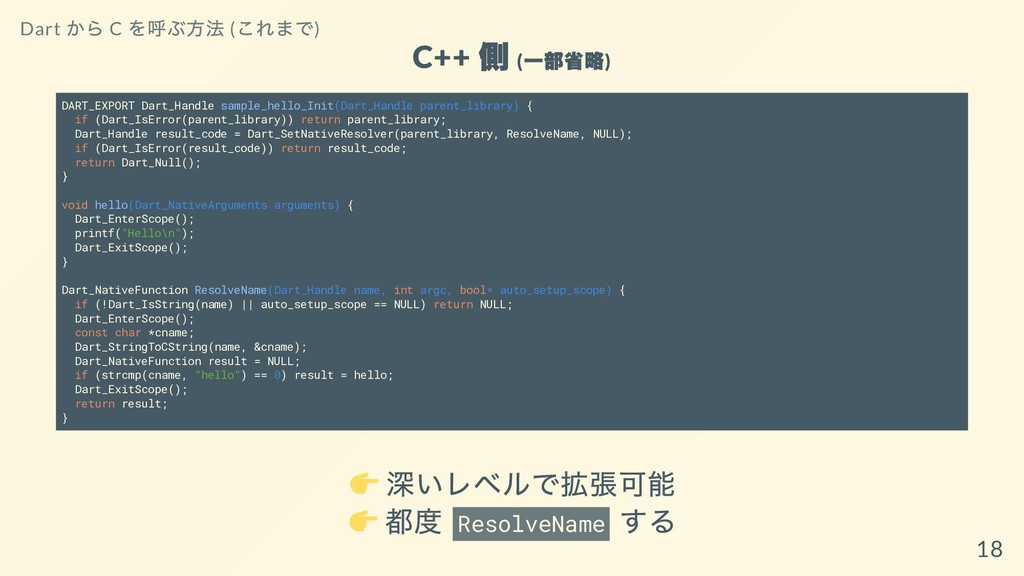 C++ 側 ( ⼀部省略 ) DART_EXPORT Dart_Handle sample_h...