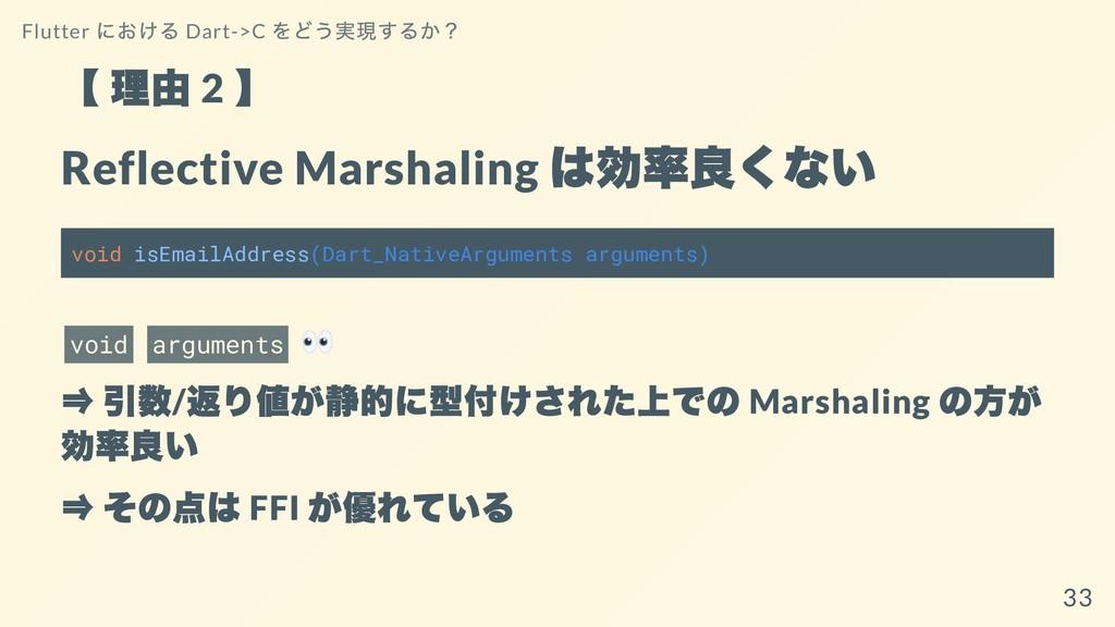 【 理由 2 】 Reflective Marshaling は効率良くない void isE...
