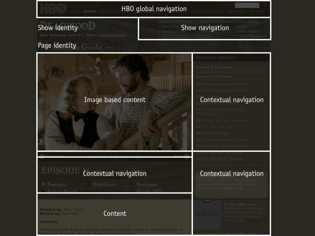Show navigation Contextual navigation Image bas...