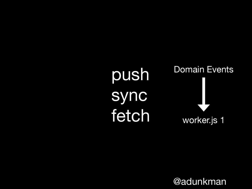 @adunkman Domain Events worker.js 1 push  sync ...