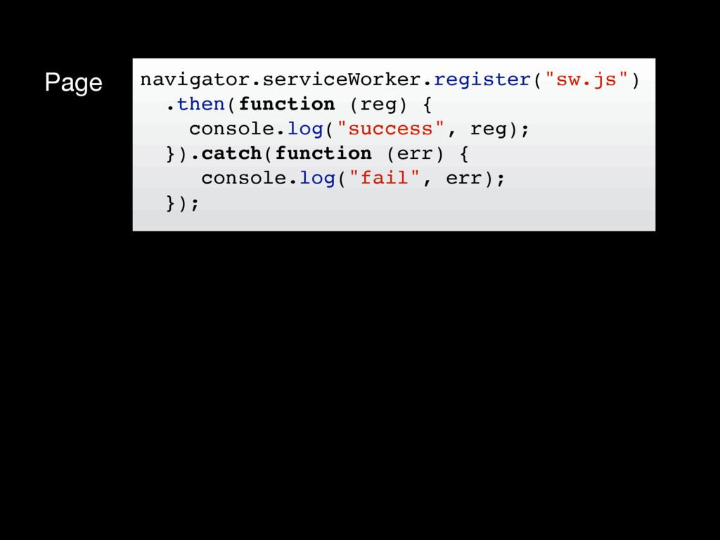 """Page navigator.serviceWorker.register(""""sw.js"""") ..."""