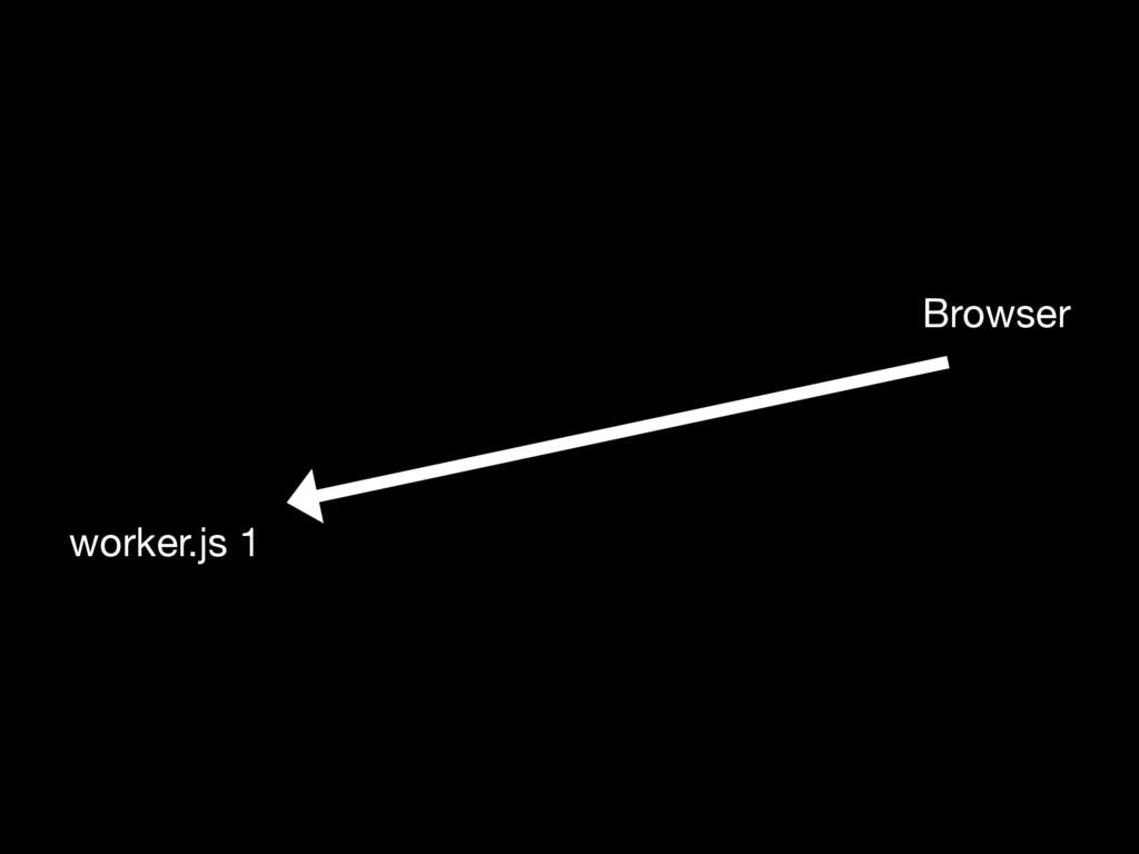 worker.js 1 Browser