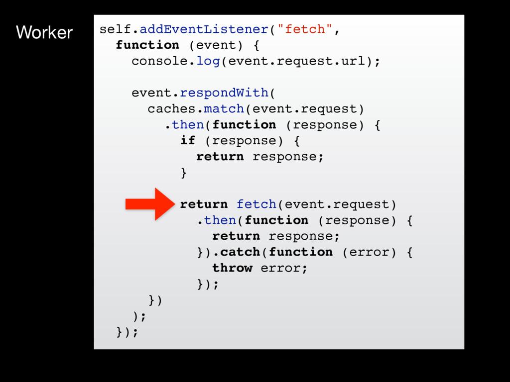 """Worker self.addEventListener(""""fetch"""", function ..."""