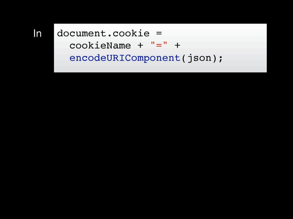 """In document.cookie = cookieName + """"="""" + encodeU..."""