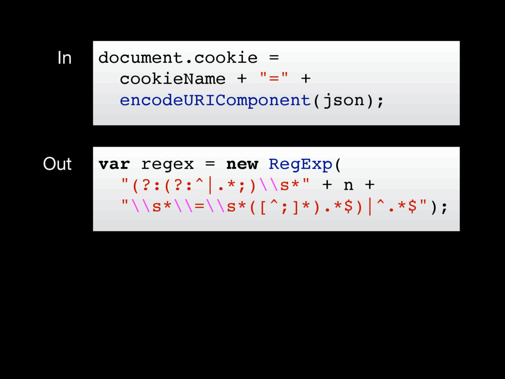 "In Out document.cookie = cookieName + ""="" + enc..."