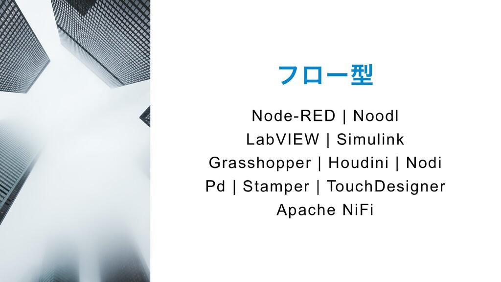 フロー型 Node-RED | Noodl  LabVIEW | Simulink  Gras...