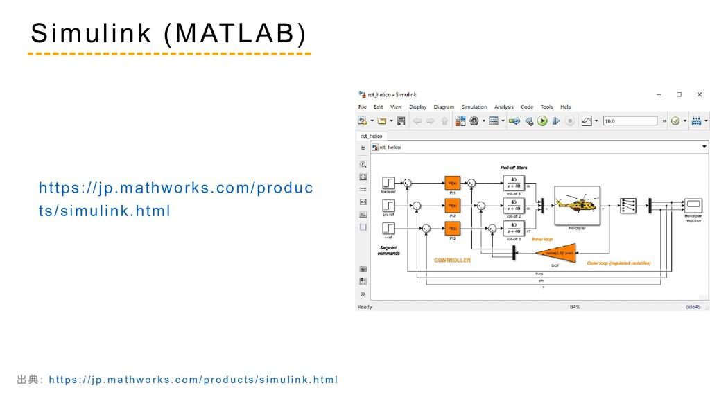 https://jp.mathworks.com/produc ts/simulink.htm...