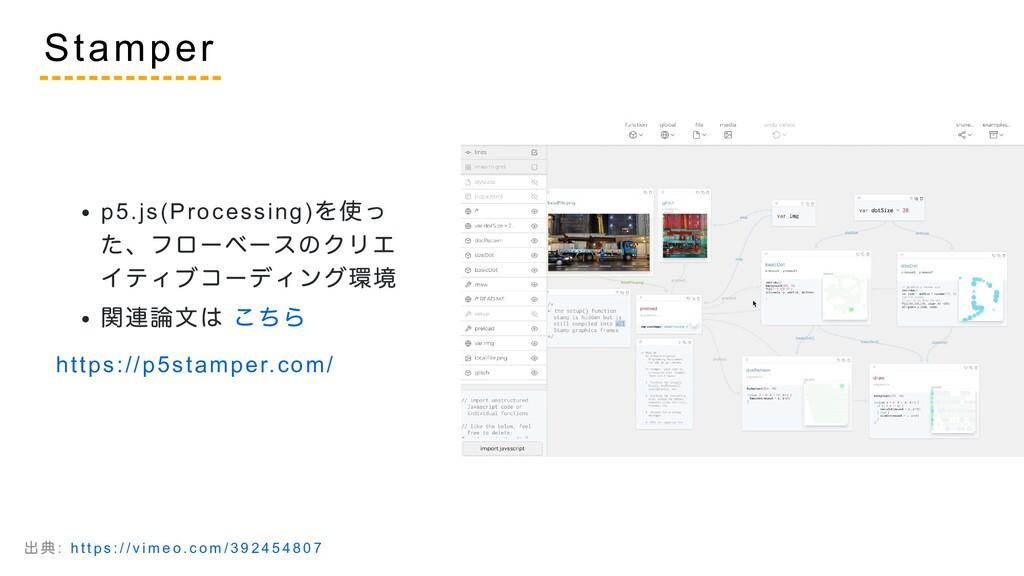 p5.js(Processing) を使っ た、フローベースのクリエ イティブコーディング環境...