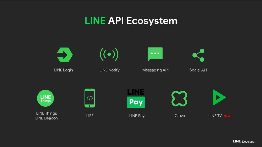 Developer LINE API Ecosystem LINE Login LINE No...
