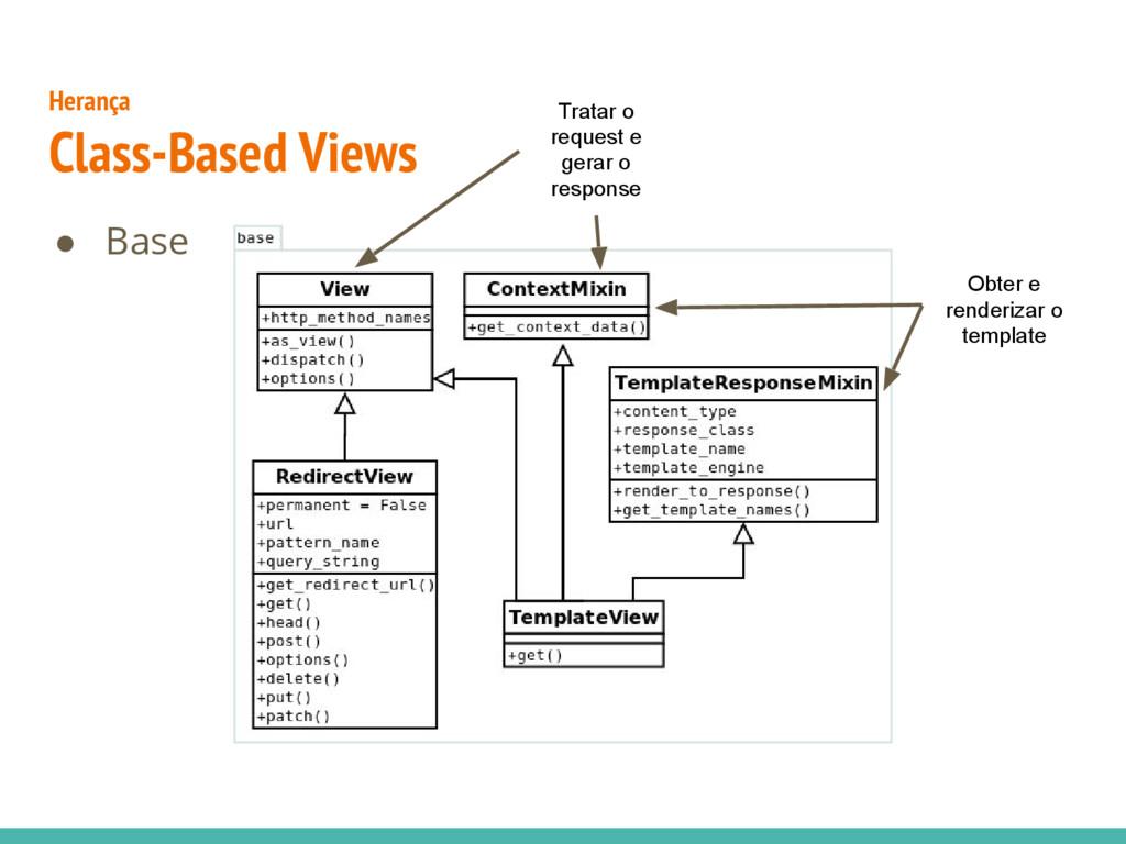 ● Base Herança Class-Based Views Obter e render...