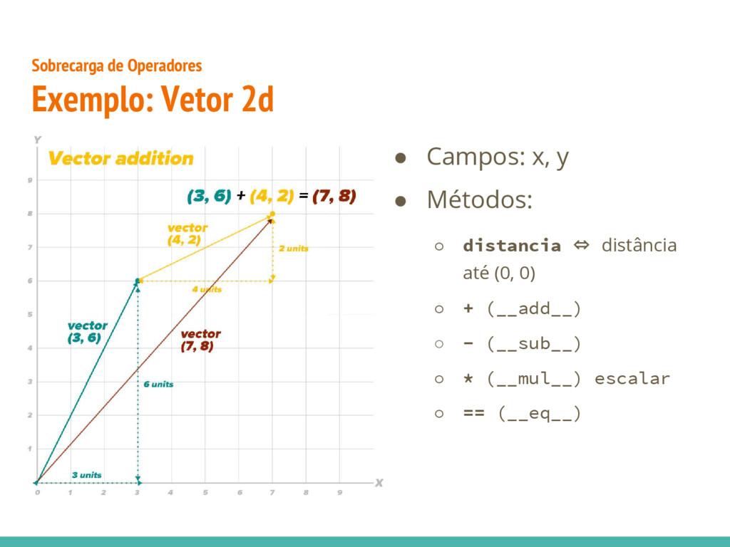 ● Campos: x, y ● Métodos: ○ distancia ⇔ distânc...