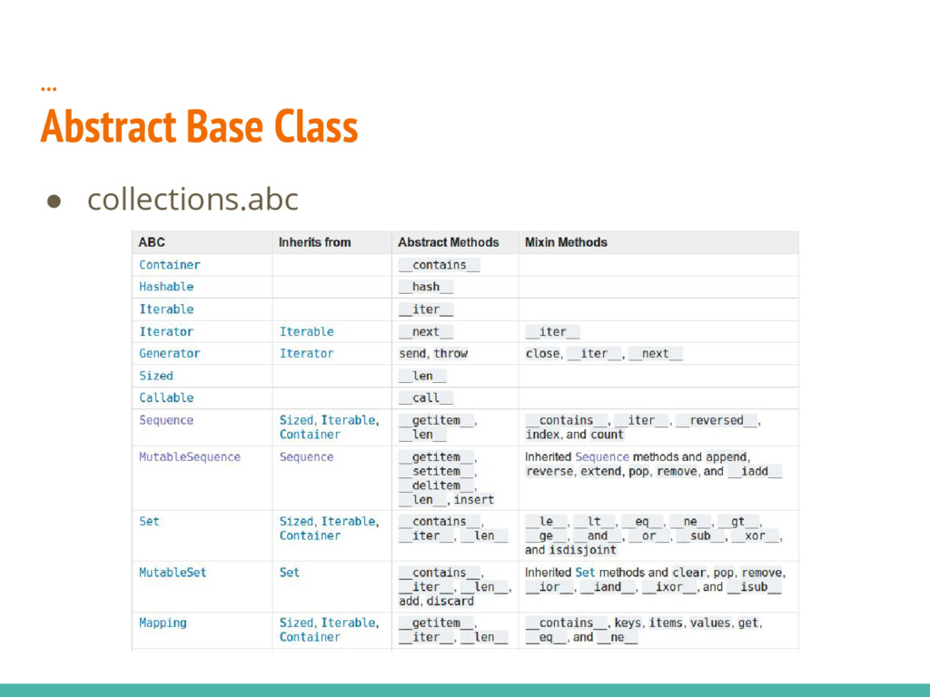 … Abstract Base Class ● collections.abc