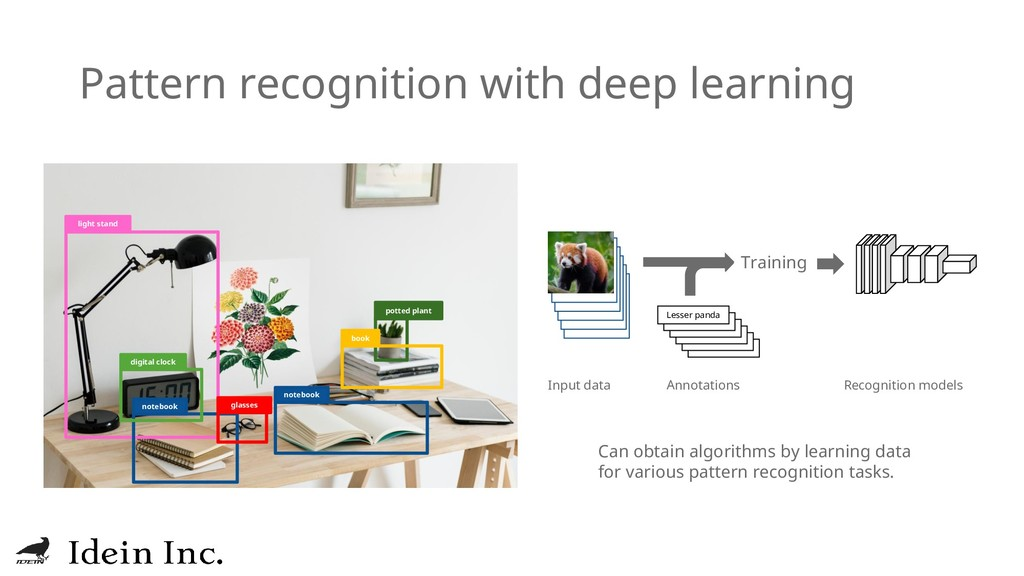 Pattern recognition with deep learning Lesser p...