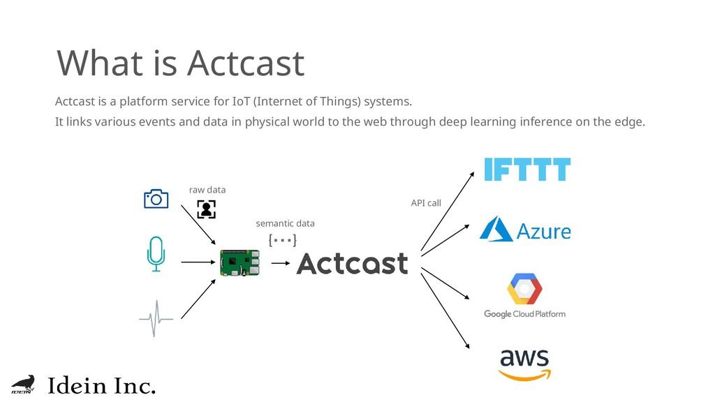 Actcast is a platform service for IoT (Internet...