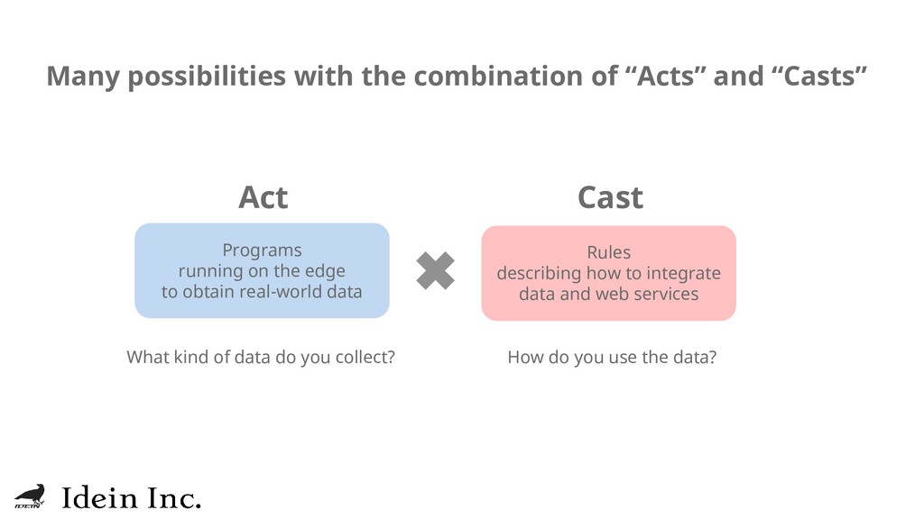 """Many possibilities with the combination of """"Act..."""