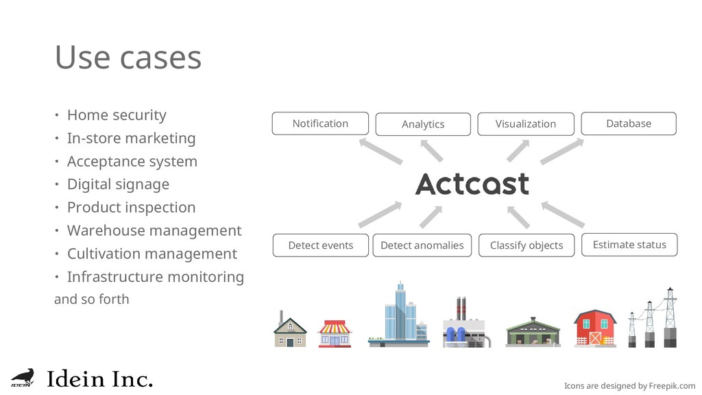 Use cases  Home security  In-store marketing ...