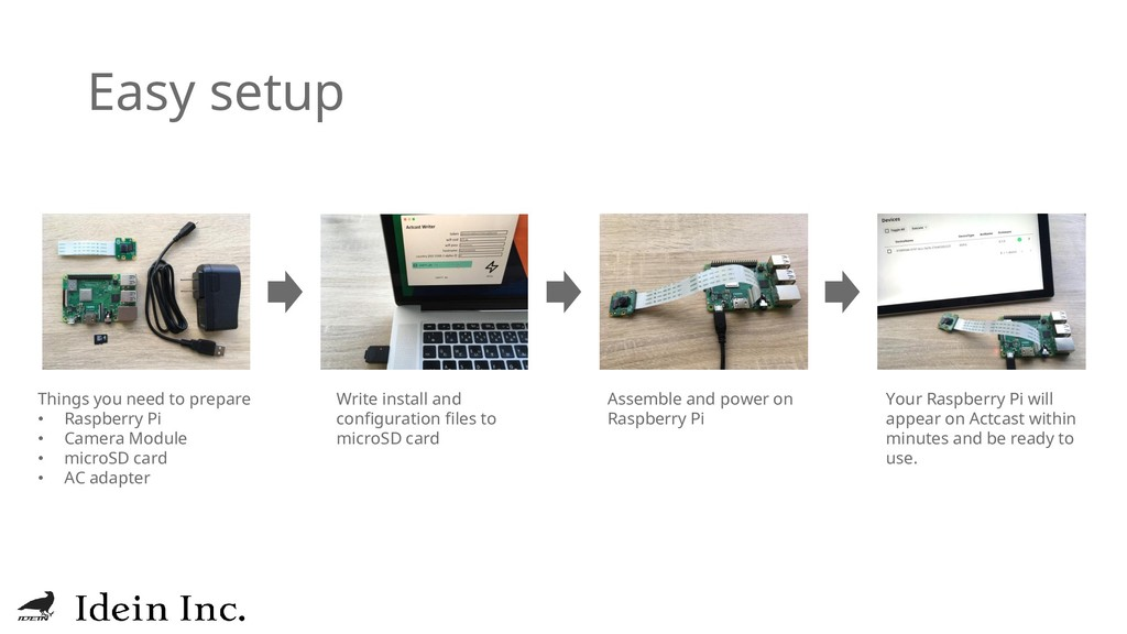 Easy setup Things you need to prepare • Raspber...