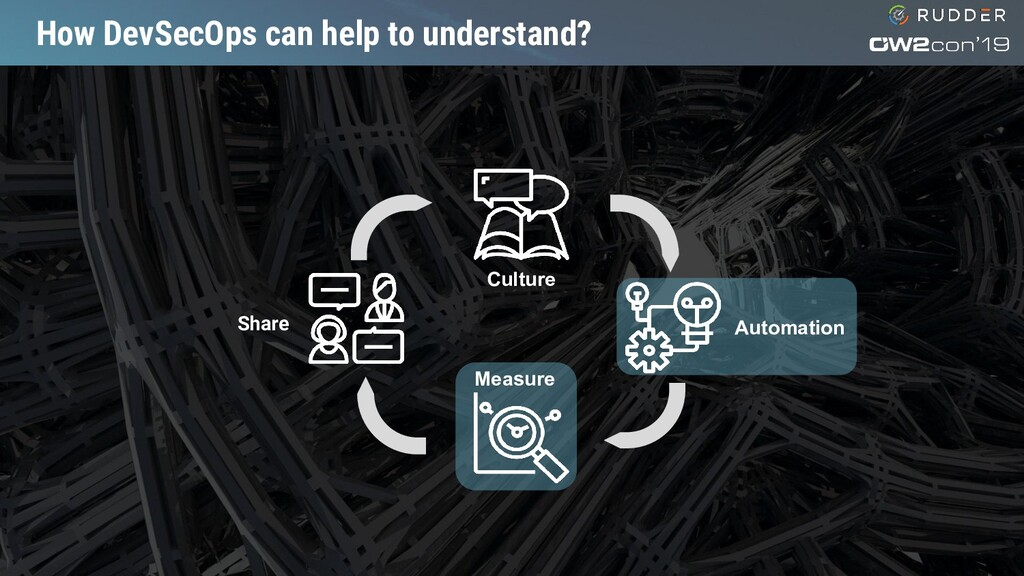 How DevSecOps can help to understand? Culture A...