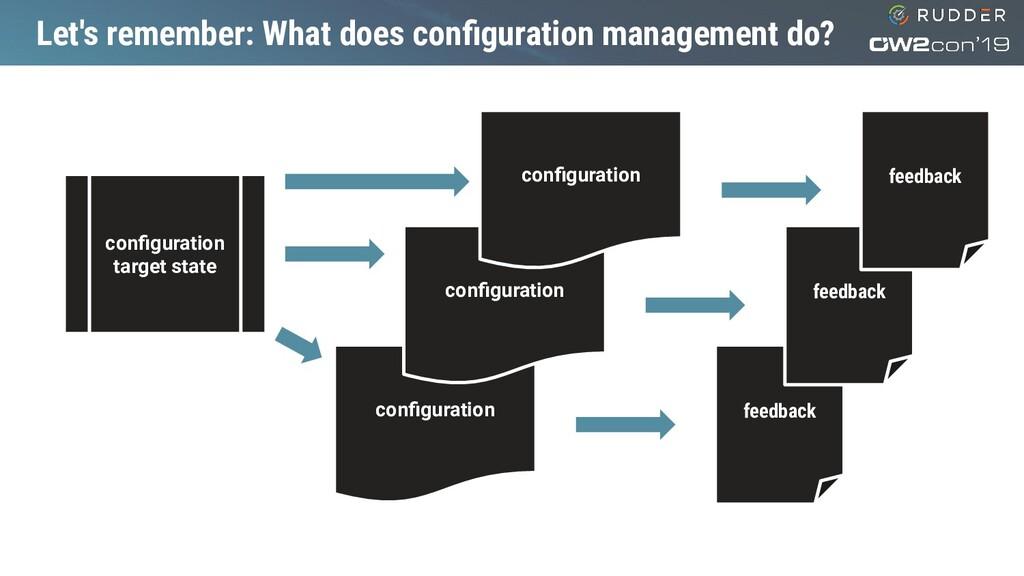 Let's remember: What does configuration manageme...