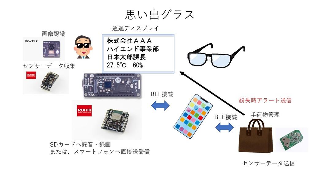 画像認識 センサーデータ収集 透過ディスプレイ 手荷物管理 BLE接続 SDカードへ録音・録画...