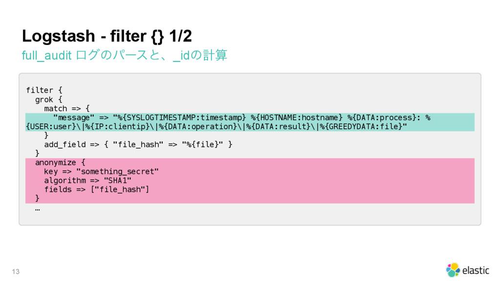Logstash - filter {} 1/2 full_audit ϩάͷύʔεͱɺ_id...
