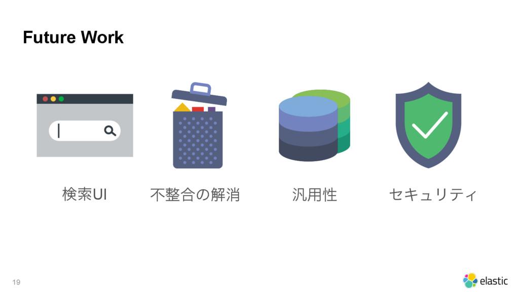 Future Work 19 ݕࡧUI ൚༻ੑ ෆ߹ͷղফ ηΩϡϦςΟ