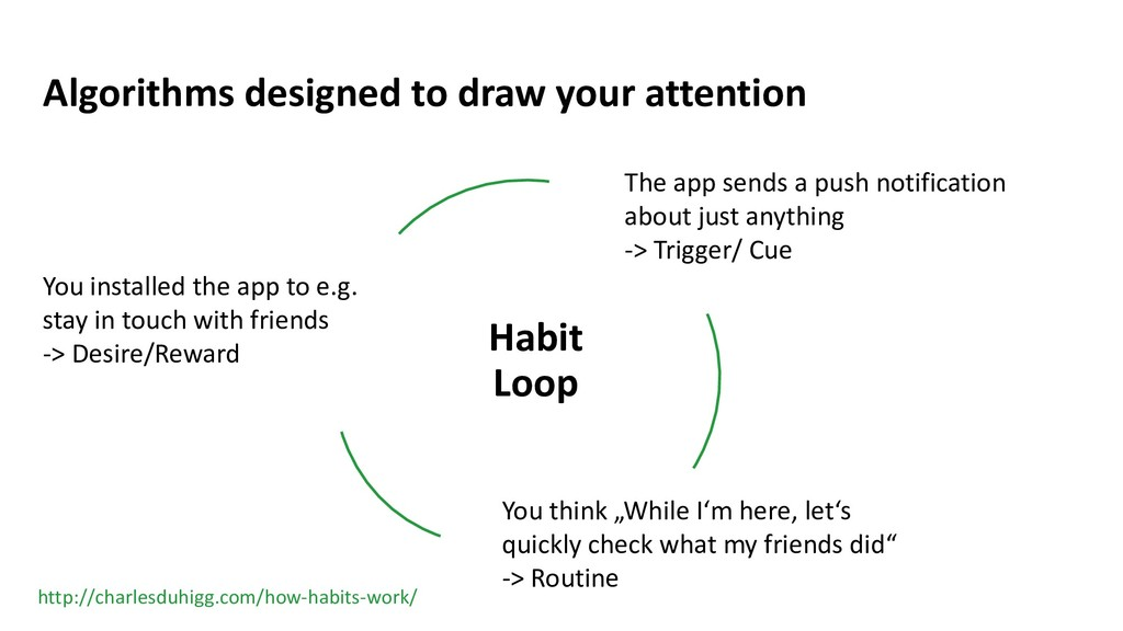 Algorithms designed to draw your attention You ...