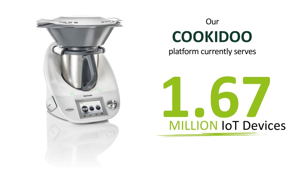 Our COOKIDOO 1.67 MILLION IoT Devices platform ...