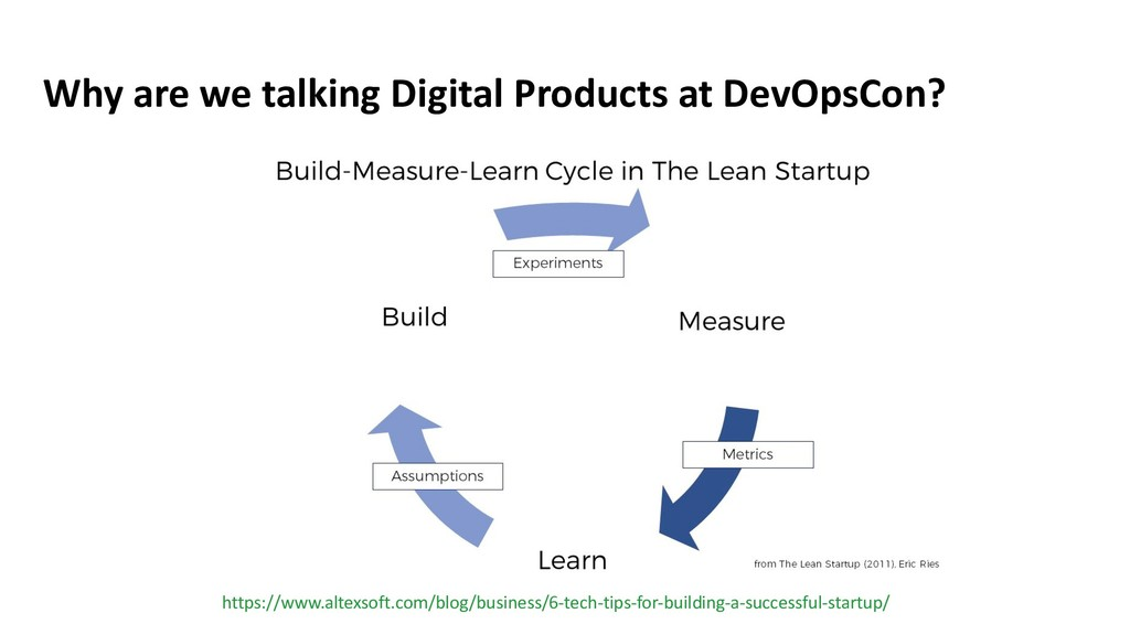 Why are we talking Digital Products at DevOpsCo...