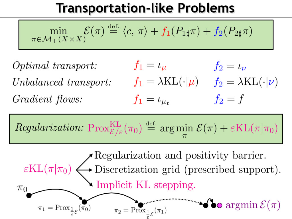 Transportation-like Problems Regularization and...