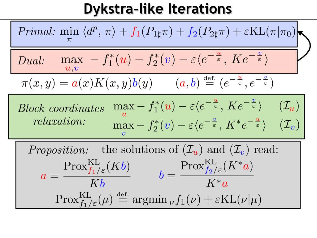 Dykstra-like Iterations Primal: min ⇡ hdp, ⇡i +...