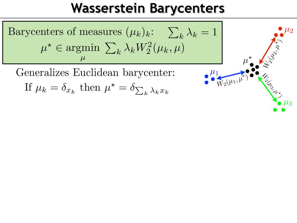 Wasserstein Barycenters µ µ1 µ3 W2 (µ1 , µ ) W ...