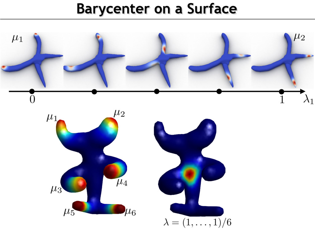 Barycenter on a Surface 1 = (1, . . . , 1)/6 µ1...