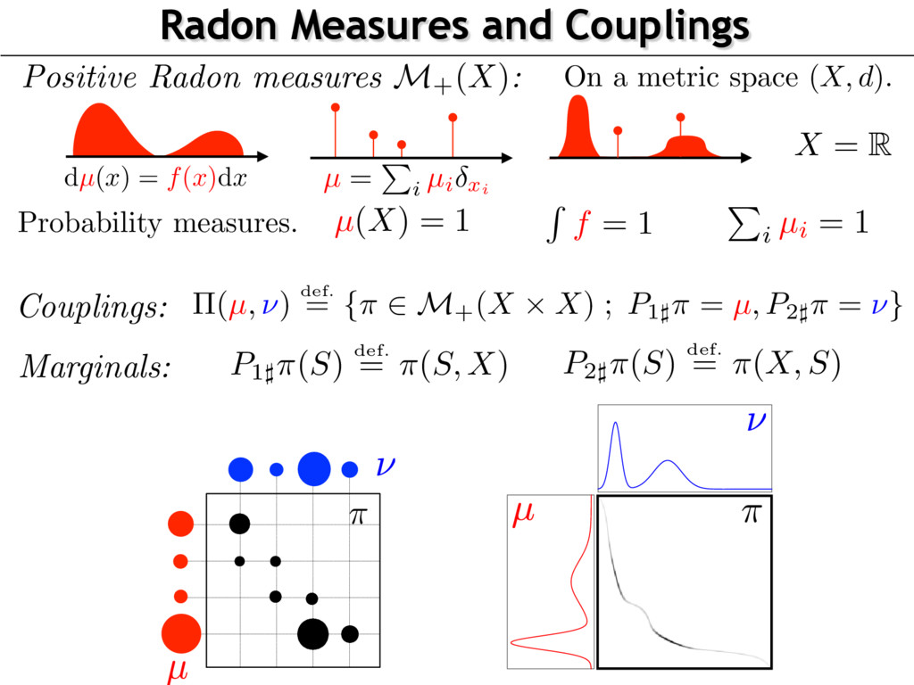 Radon Measures and Couplings On a metric space ...
